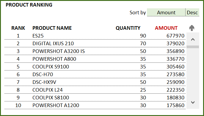 Free Excel Inventory Template - Download Inventory Spreadsheet