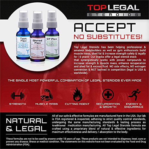 Anabolic Pro Stack by Top Legal Steroids & Muscle Stacks