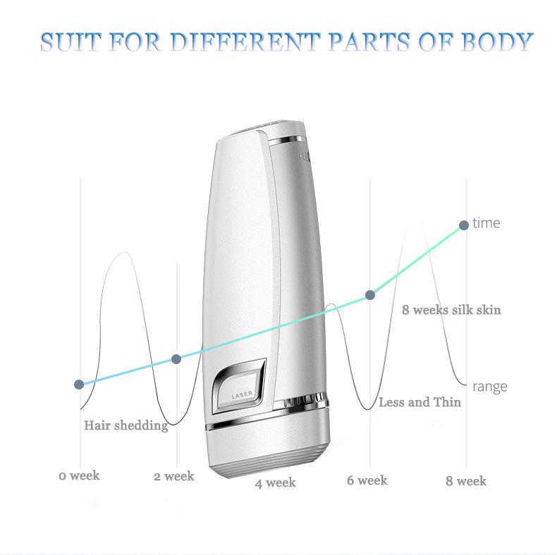600000 Flash Permanent IPL Laser Hair Removal Machine Epilator 2 in 1 Women Lady Depilator Electric Shaver Body Hair Remover 6