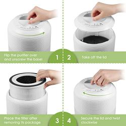 BestAir Air Purifier, Home & Office Air Cleaner with True HEPA Filter for Allergies and Pets, Smokers, Pollen, Mold, Quiet Odor Eliminator BestAir Air Purifier, Home & Office Air Cleaner with True HEPA Filter for Allergies and Pets, Smokers, Pollen, Mold, Quiet Odor Eliminator