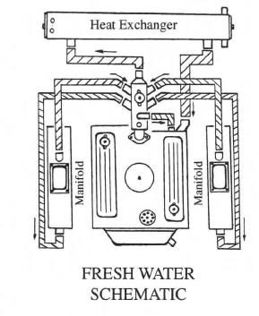 Water Cooling System: Yanmar Fresh Water Cooling System