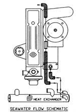 SK 4810 Fresh Water Cooling Kit, MerCruiser Inline 4