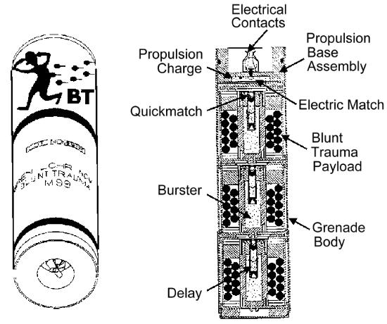 U.S. Vehicle Grenade Launchers
