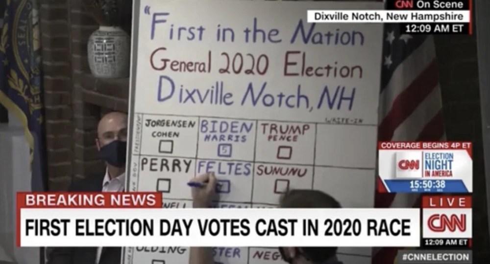 這個州結果已公布!2020美國大選選舉日投票正式開始