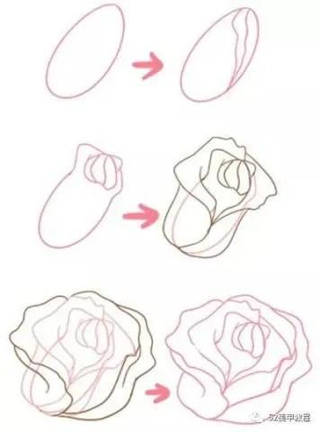 熱門美甲的玫瑰花畫法教程