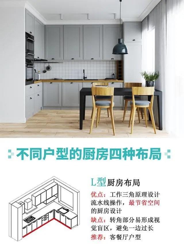 kitchen layout ideas hanging cabinets 厨房装修最常见4种布局 清晰明了 有多少人还不知道 腾讯网 以上就是常见的厨房布局 也可以在评论留下你的想法