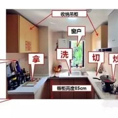 Kitchen Prep Sink Bobs Furniture Table 瑞百装修小知识 厨房装修 上柜应该到顶 不要给打扫留出破绽 橱柜不做到顶最大的问题就是柜顶堆积的灰尘你很难清理 打扫时要爬上爬下的 很累 不如干脆把柜子做到顶 还能多放点东西