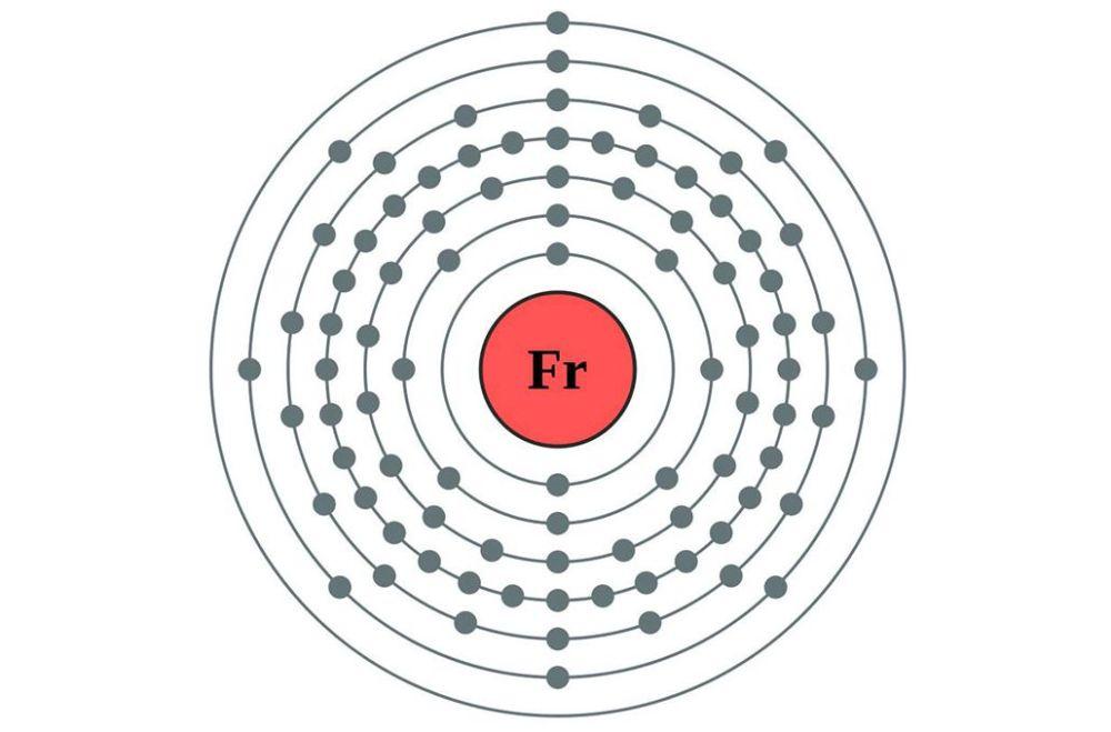 元素周期表中最貴的元素:1克反氫的制造成本將近63萬億美元