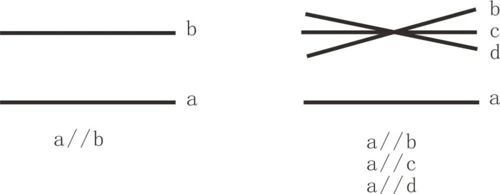 三角形內角和一定是 180°嗎?這只是歐式幾何學中的一個定理