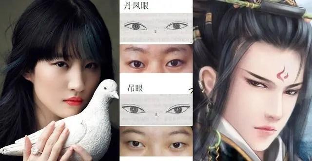 """最美眼型""""丹鳳眼""""象征的命運_騰訊網"""