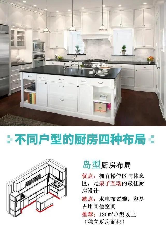 kitchen layout ideas kitchens 厨房装修最常见4种布局 清晰明了 有多少人还不知道 天天快报 以上就是常见的厨房布局 也可以在评论留下你的想法