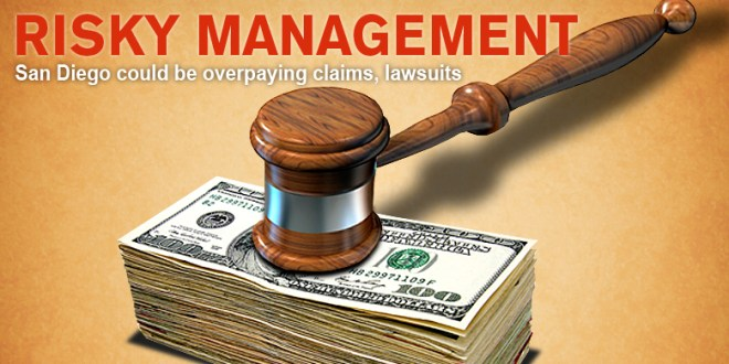 Claims, lawsuits lead to high outside counsel costs for San Diego