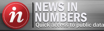 News-in-Numbers