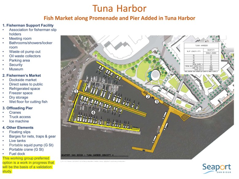 Seaport plans for Tuna Harbor