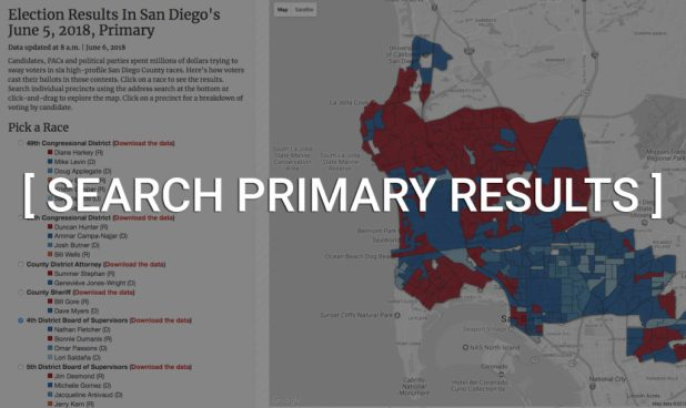 Click here to explore voting results by precinct in six of this year's most high-profile races in San Diego County.