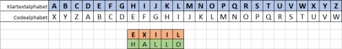 Cäsar-Code mit Schlüssel 3