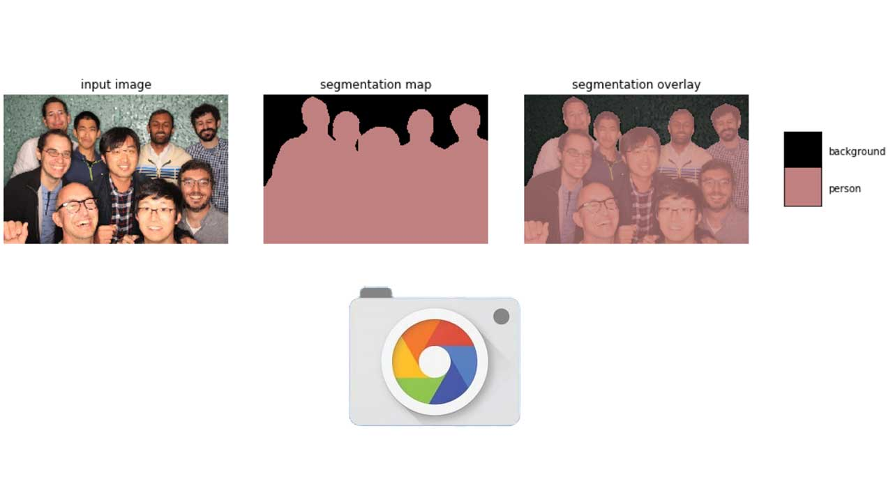Google Releases Deep Learning Model Behind Pixel 2's Portrait Mode