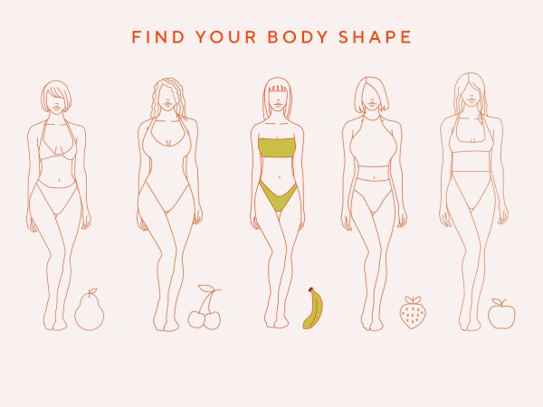 Know Your Body Shape: Banana