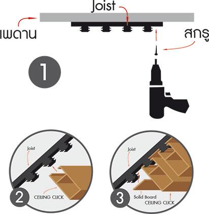 การติดตั้งไม้ฝ้าติดเพดาน PC