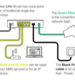 illustration of an nbn connection box showing [ 1981 x 1241 Pixel ]