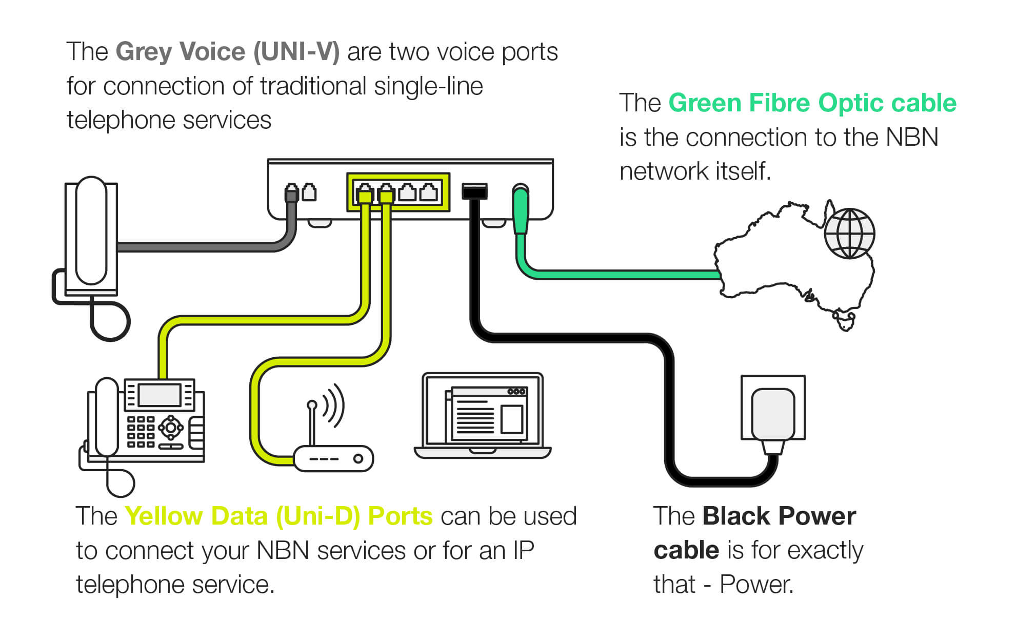 hight resolution of power issues and your nbn phone service