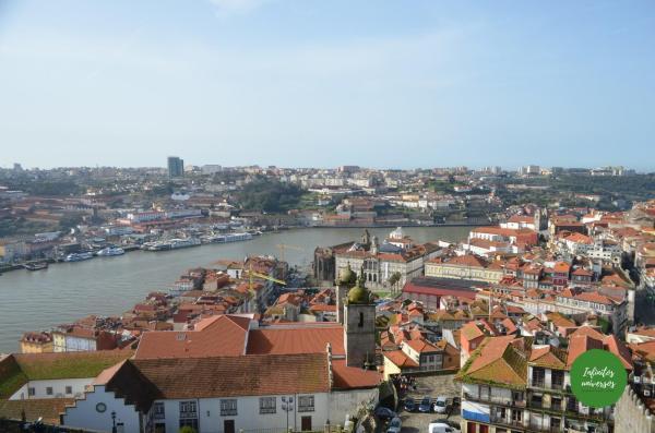 Que visitar en Oporto en 2 días