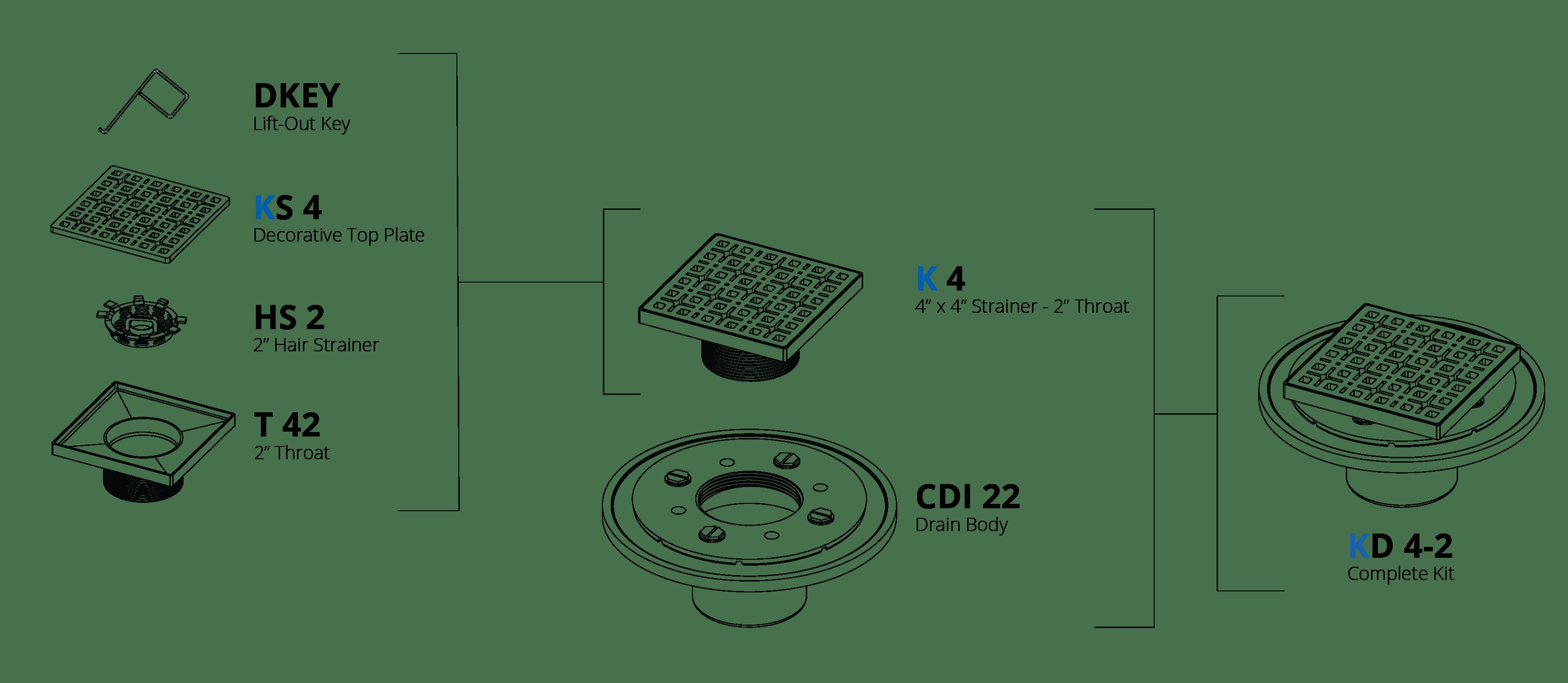 Link KD 4D 4-2: 4x4 Standard Kit