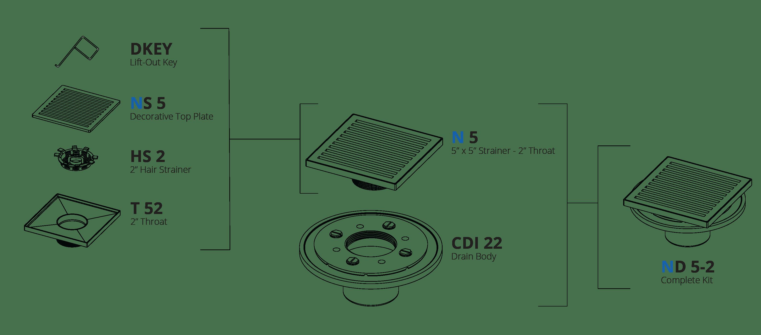 Lines ND 5-2: 5x5 Standard Kit