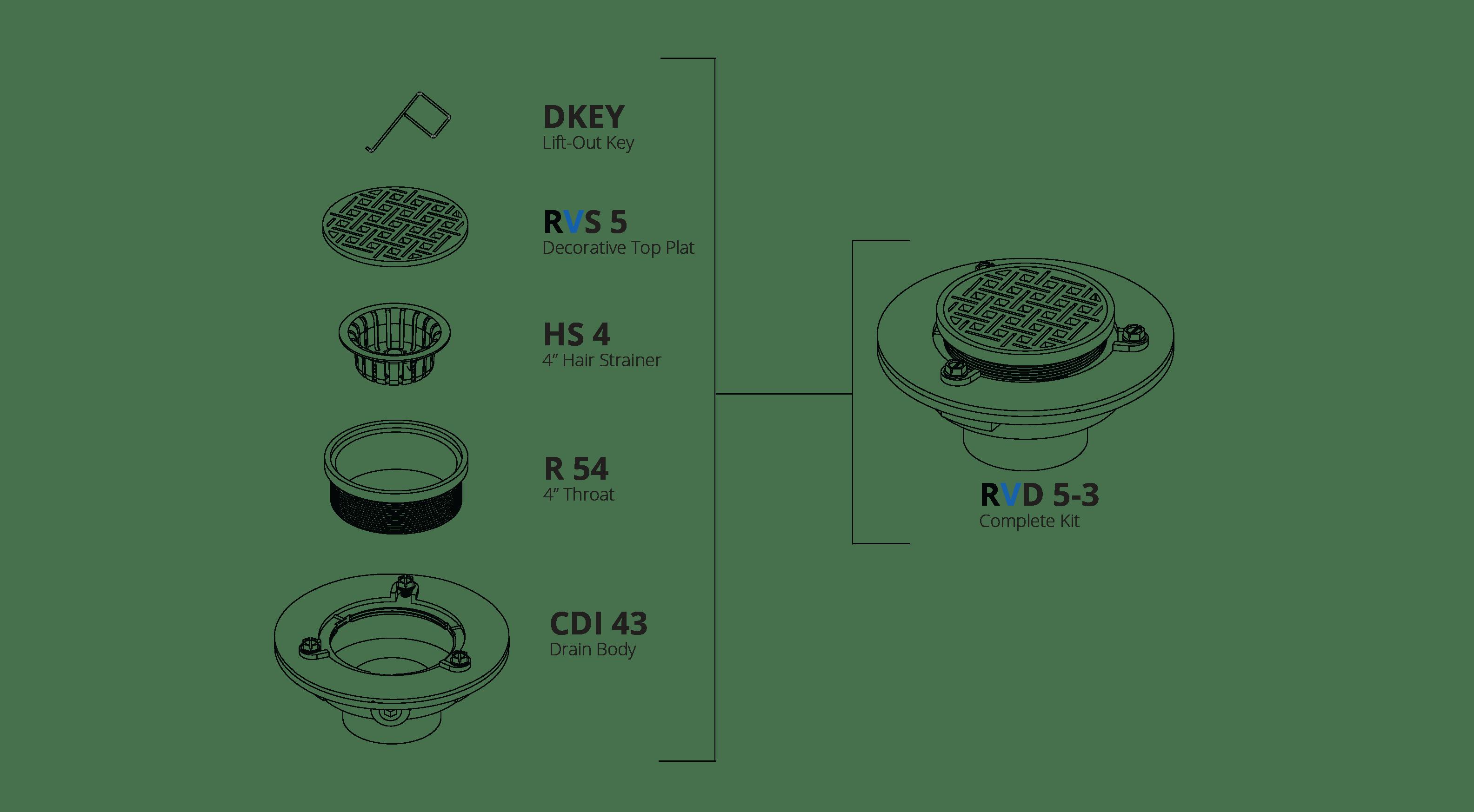 Weave Rvd 5 3 5x5 High Flow Kit