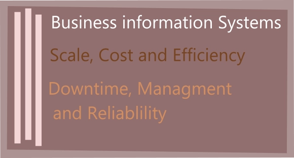 Business efficiency Considerations