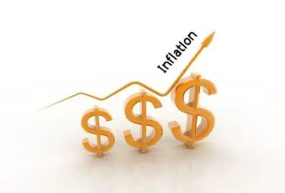 InflationData.com