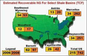 Estimated Recoverable NG for Select Shale Basins
