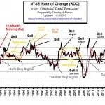 NYSE ROC Nov 2015b
