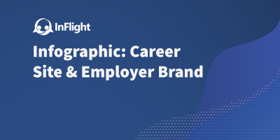 career site & employer brand infographic