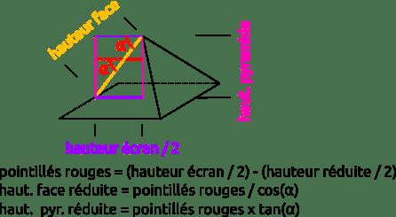 6. Calculs hauteurs pyramide et face après réduction (bis)