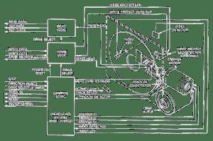Atari ST FD Hardware Information