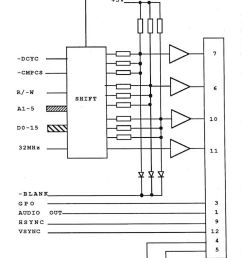 the atari video outputs are connected mainly to the video shifter circuitry as shown on this [ 800 x 1033 Pixel ]