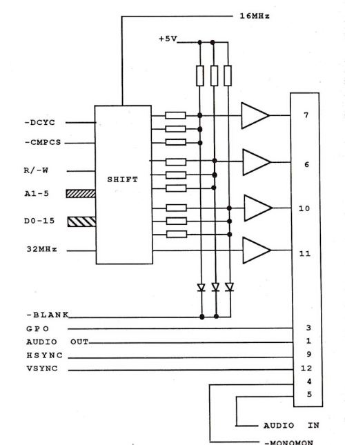 small resolution of the atari video outputs are connected mainly to the video shifter circuitry as shown on this