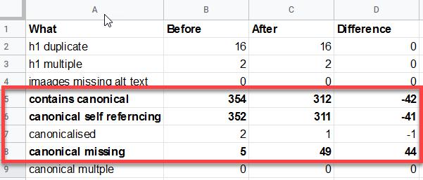 Как оптимизировать свой проект