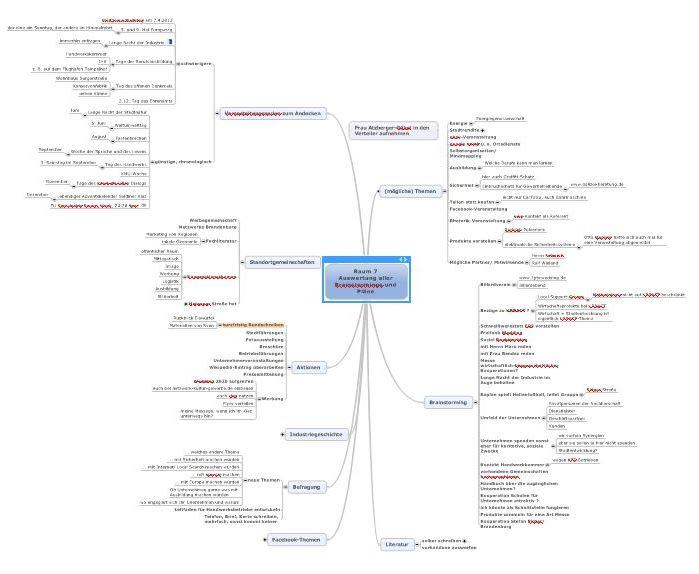 Informationsmanagement … auch mit MS Office