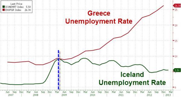 https://i0.wp.com/info-war.gr/wp-content/uploads/2013/04/Iceland-vs-Greece_0.jpg