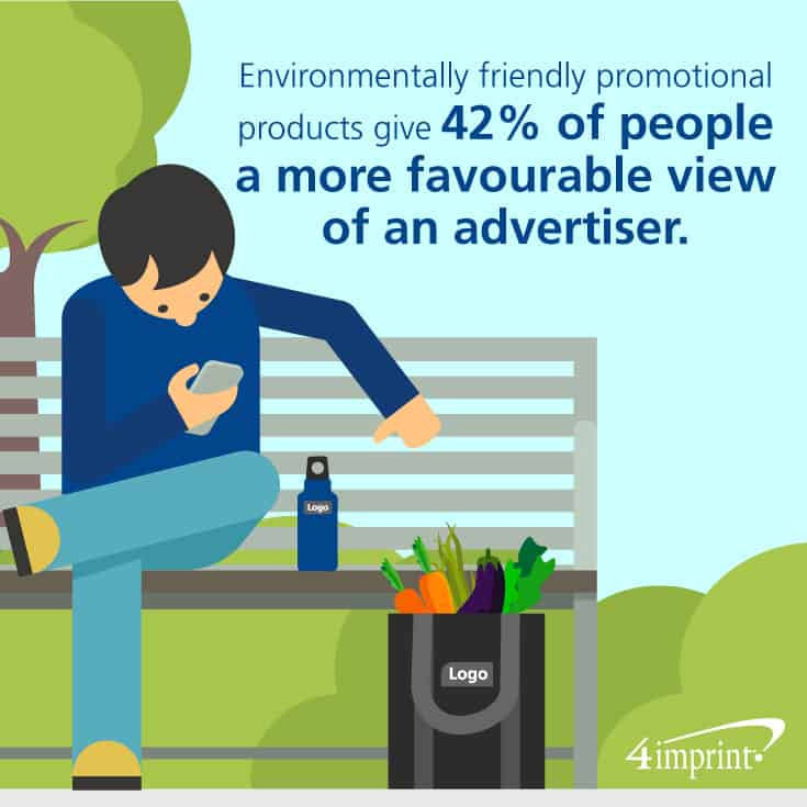 Environmentally friendly promotional products.