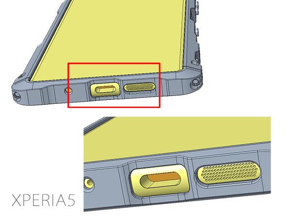 XPERIA5エッジラインの設計