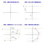 正多角形を定規だけで描く