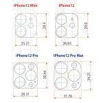 iPhone12シリーズのレンズサイズ