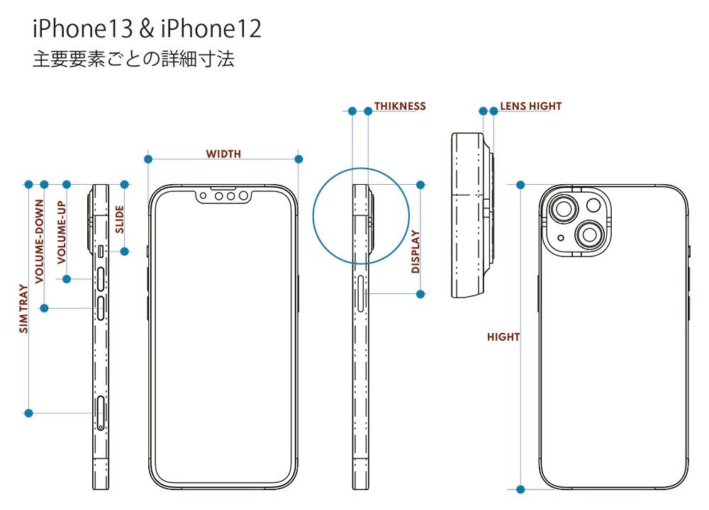 iPhone13とiPhone12の要素別詳細寸法