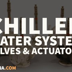 2 Way Vs 3 Valve Overlapping Venn Diagram Sets Valves In A Chilled Water Systems