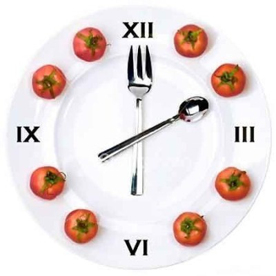 Как быстро переваривается пища