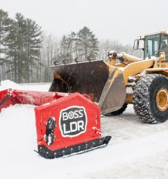 the time has come for the snow to flurry and the plows to come out but before you do there are a few steps to take to get your box plow ready  [ 3888 x 2592 Pixel ]
