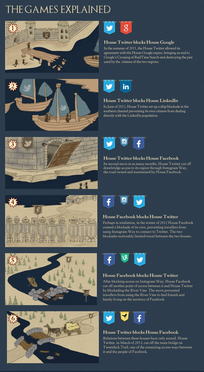 social-infographic2